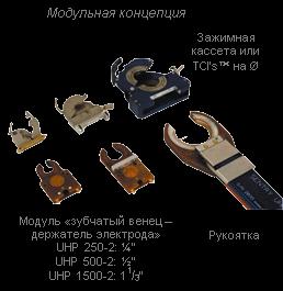 UHP-2 – ГОЛОВКА ЗАКРЫТОГО ТИПА